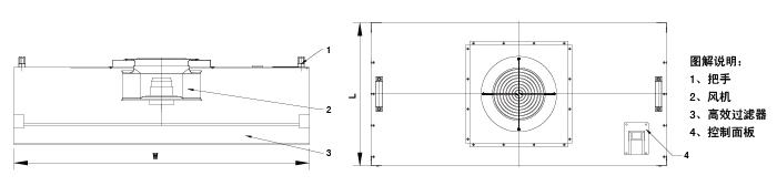 超薄FFU结构